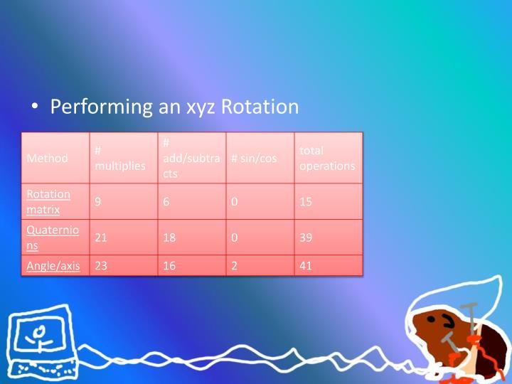 Performing an xyz Rotation
