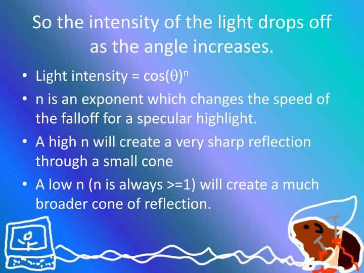 So the intensity of the light drops off as the angle increases.