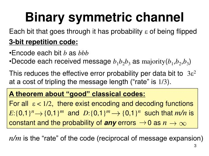 Binary symmetric channel