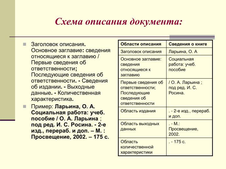 Схема описания документа: