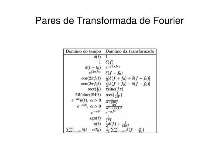 Pares de Transformada de Fourier