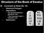 structure of the book of exodus4
