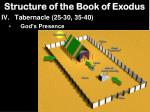 structure of the book of exodus5