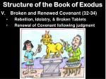 structure of the book of exodus6