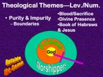 theological themes lev num