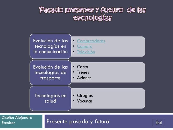 Pasado presente y futuro de las tecnolog as