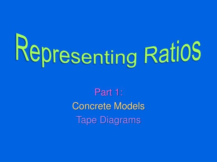 Representing ratios