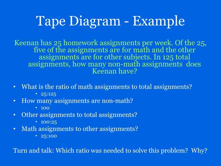Tape Diagram - Example