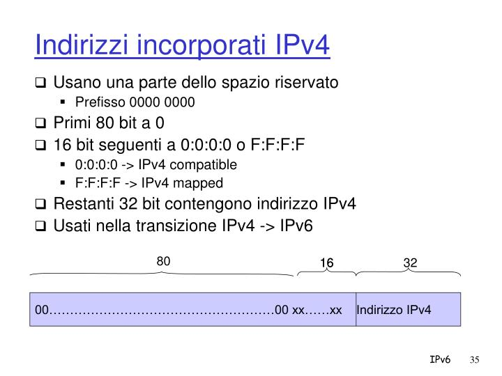 Indirizzi incorporati IPv4