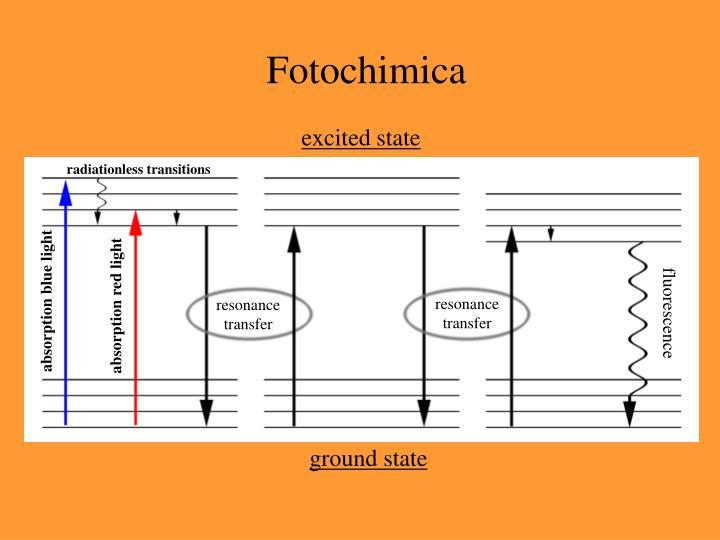 Fotochimica