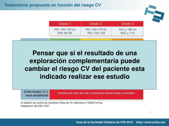 Tratamiento propuesto en función del riesgo CV