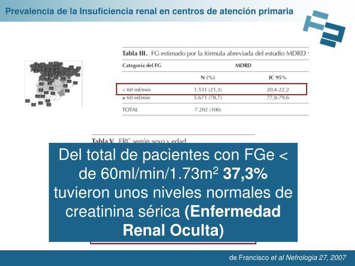 Prevalencia de la Insuficiencia renal en centros de atención primaria