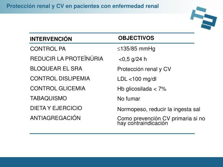 Protección renal y CV en pacientes con enfermedad renal