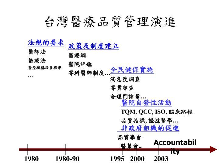 台灣醫療品質管理演進