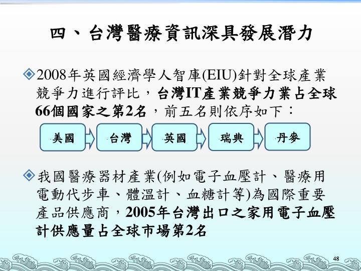 四、台灣醫療資訊深具發展潛力