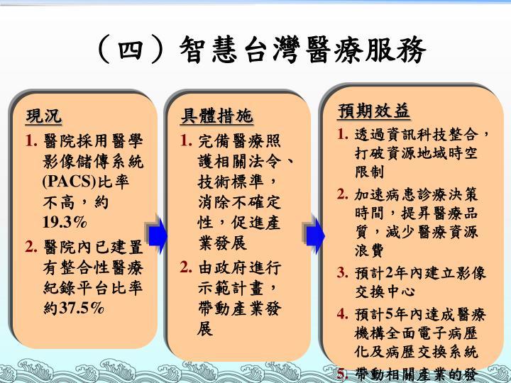 (四)智慧台灣醫療服務