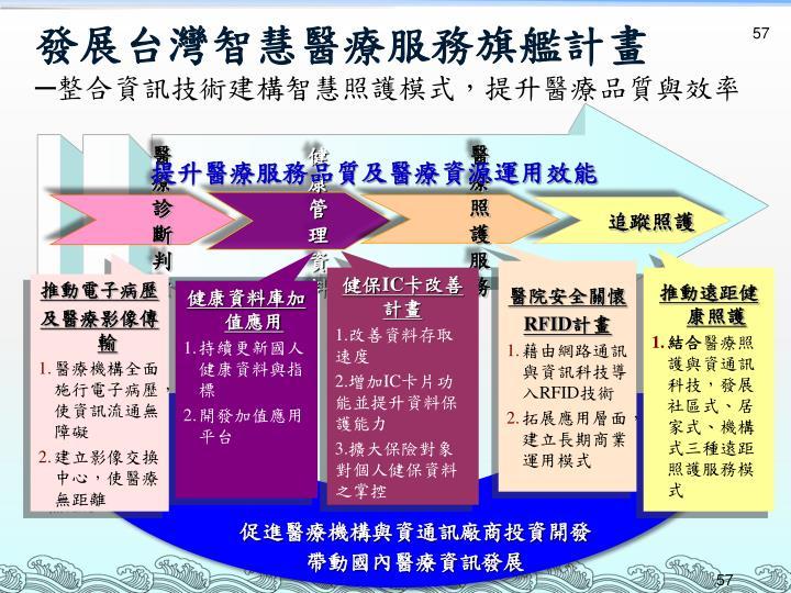 發展台灣智慧醫療服務旗艦計畫
