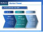 market trend