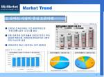 market trend1