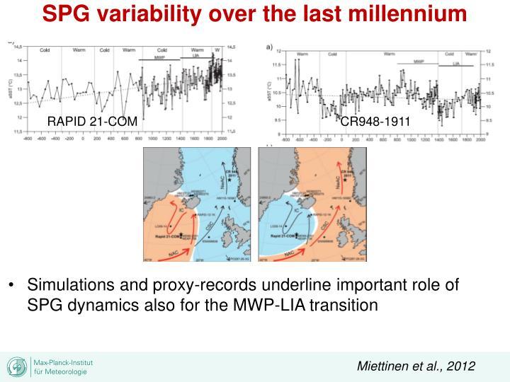 SPG variability over the last millennium