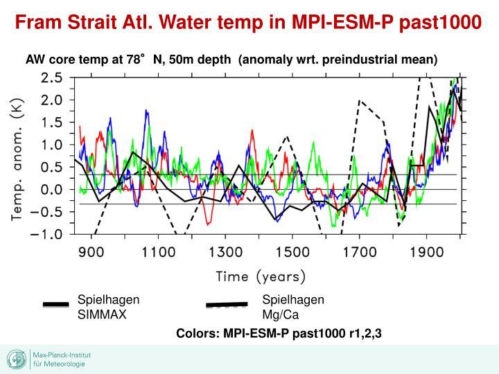 Fram Strait Atl. Water temp in MPI-ESM-P past1000