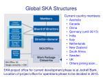 global ska structures