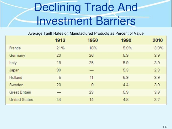 Declining Trade And