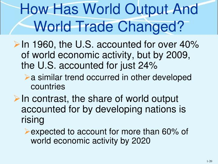 How Has World Output And
