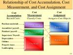 relationship of cost accumulation cost measurement and cost assignment