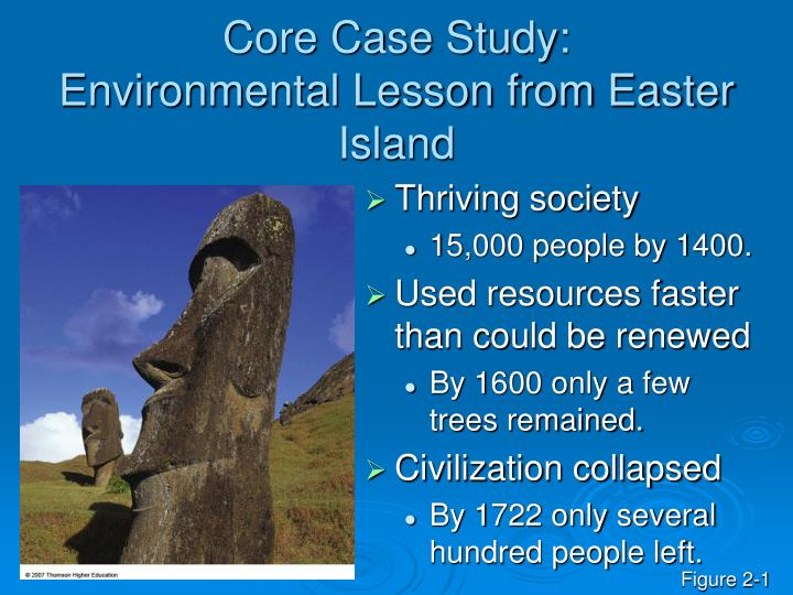 the lesson of easter island The lessons of easter island - free download as word doc (doc / docx), pdf file (pdf), text file (txt) or read online for free.