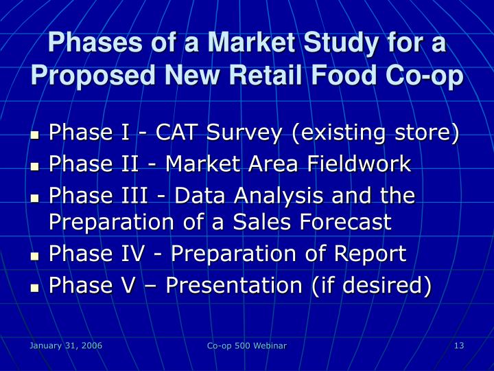 Phases of a Market Study for a
