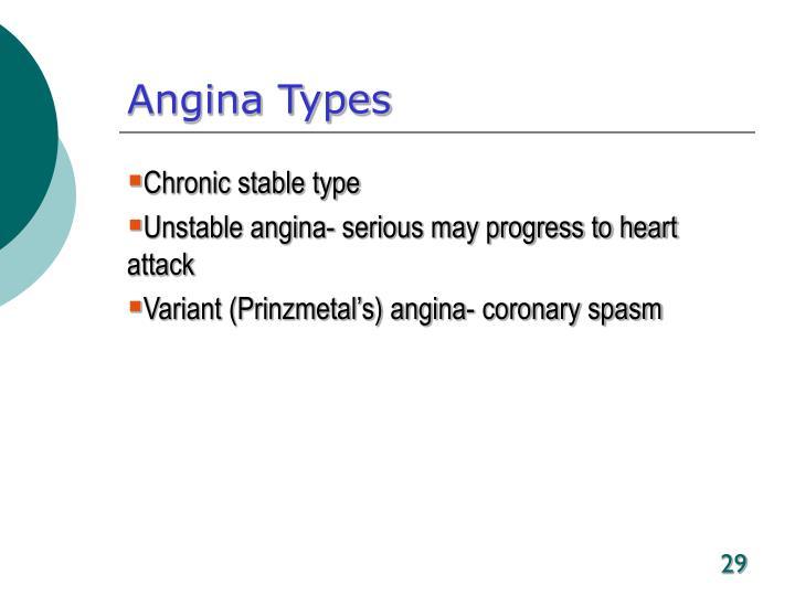 Angina Types