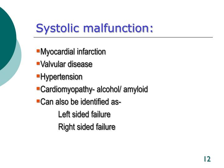 Systolic malfunction:
