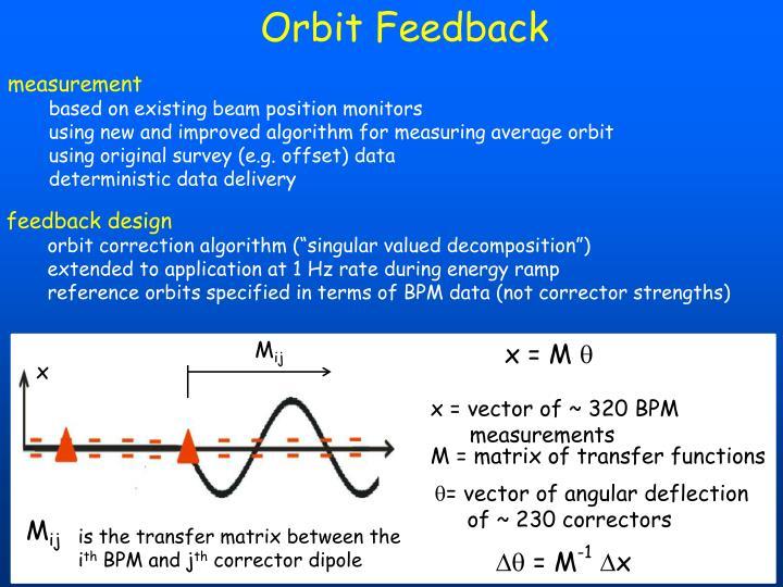 Orbit Feedback