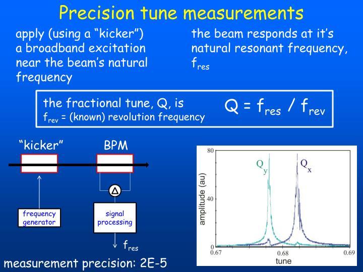 Precision tune measurements