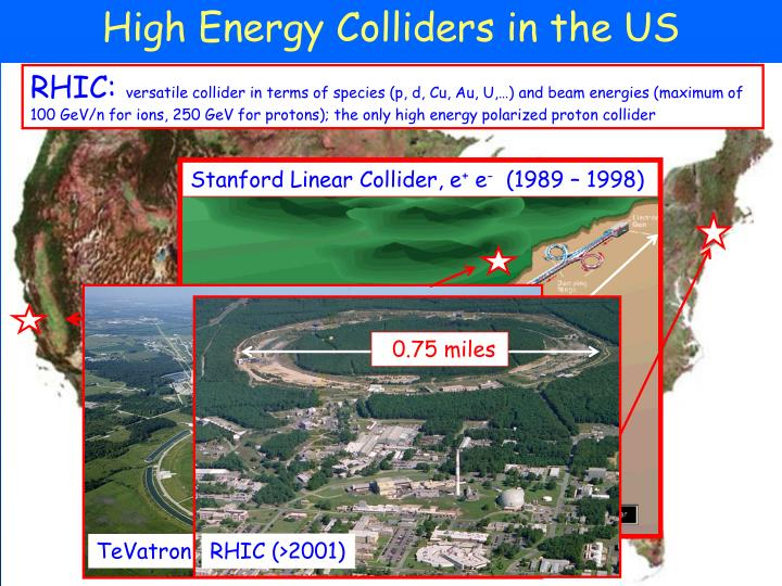 High Energy Colliders in the US