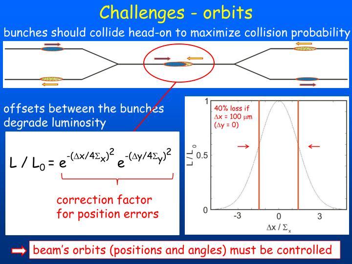 Challenges - orbits