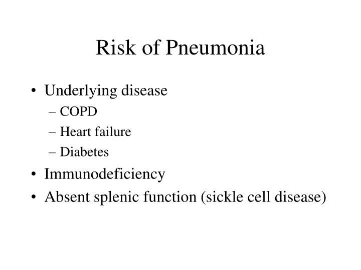 Risk of Pneumonia