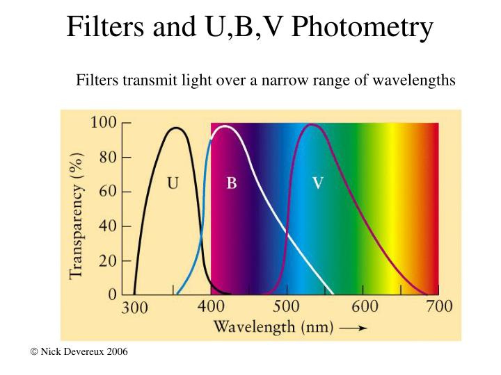 Filters and U,B,V Photometry