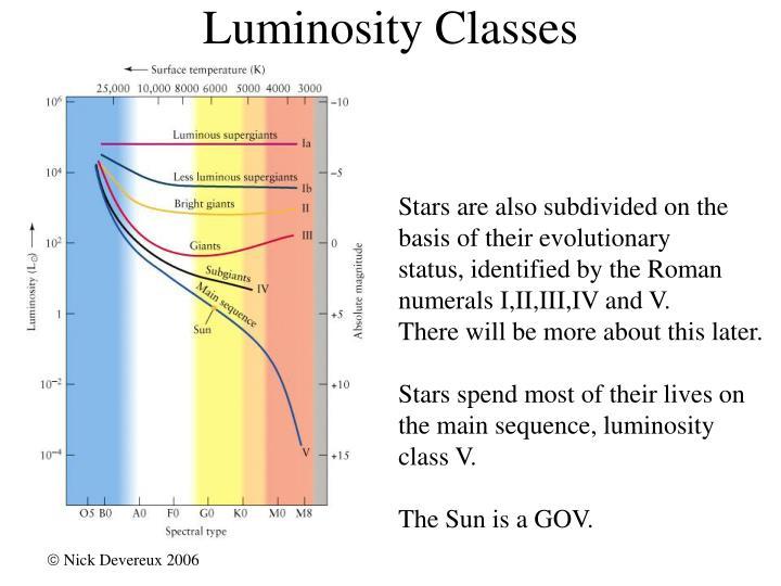 Luminosity Classes