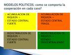 modelos politicos como se comporta la cooperaci n en cada caso