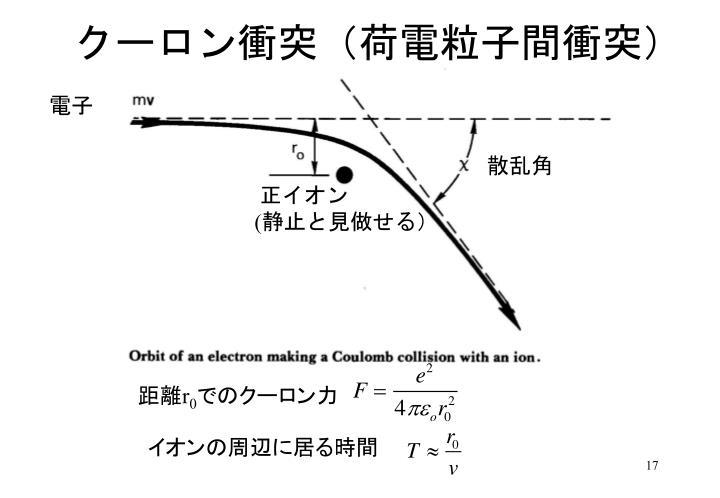 クーロン衝突(荷電粒子間衝突)