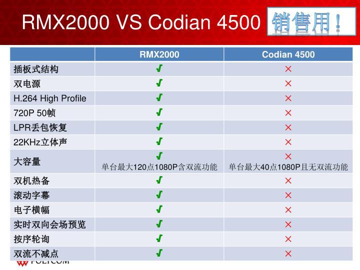 Rmx2000 vs codian 4500
