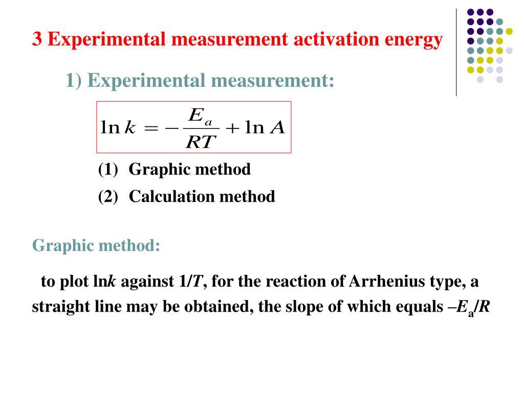 activation energy measurement
