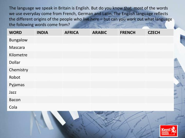 The language we speak in Britain is English. But do you know that  most of the words
