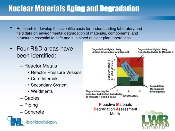 Four R&D areas have been identified: