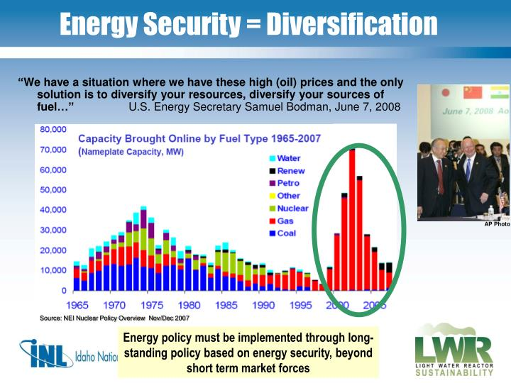 """""""We have a situation where we have these high (oil) prices and the only solution is to diversify your resources, diversify your sources of fuel…"""""""