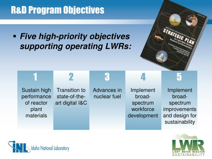 Five high-priority objectives supporting operating LWRs: