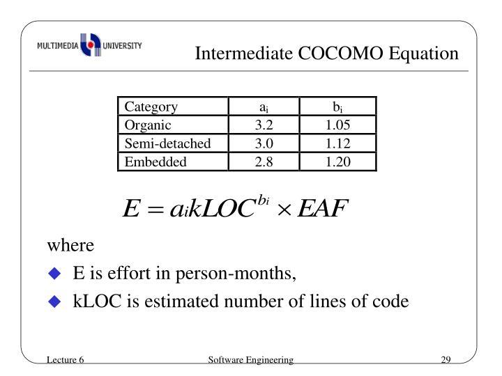 Software Project Cost Estimates Using COCOMO II Model ...