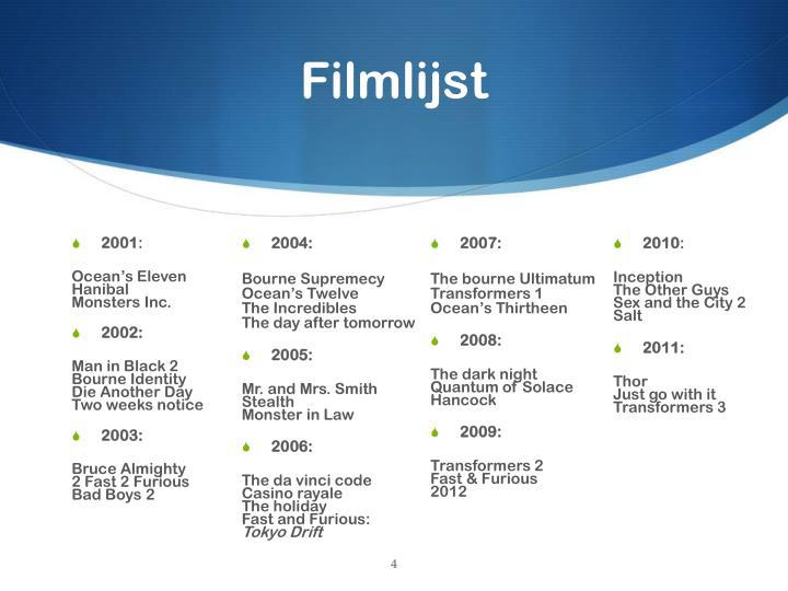 Filmlijst